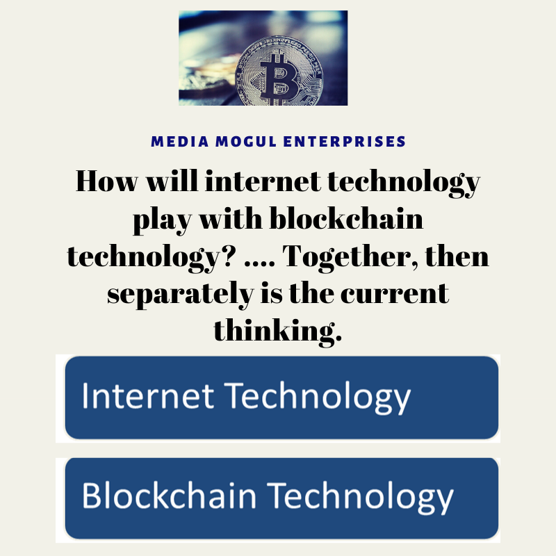 Blockchain industries 1