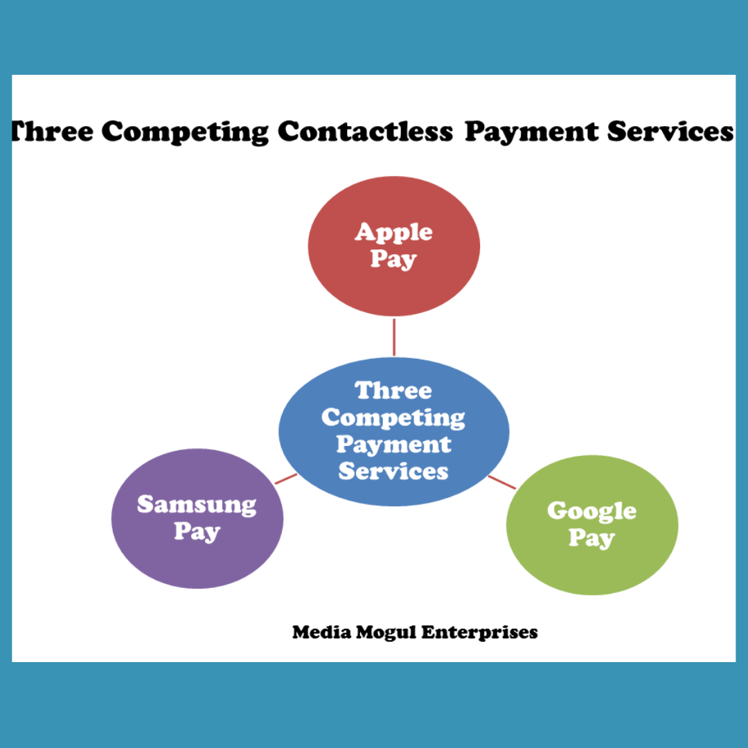 Competing Contractless Payment Services